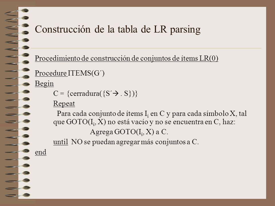 Construcción de la tabla de LR parsing Procedimiento de construcción de conjuntos de ítems LR(0) Procedure ITEMS(G´) Begin C = {cerradura({S´. S})} Re