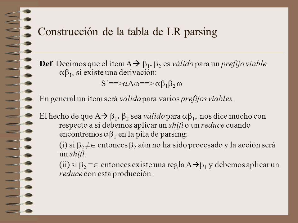 Construcción de la tabla de LR parsing Def. Decimos que el ítem A 1. 2 es válido para un prefijo viable 1, si existe una derivación: S´==> A ==> 1 2 E