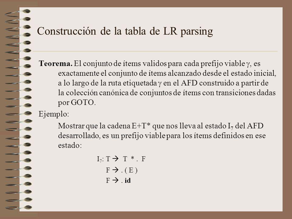 Construcción de la tabla de LR parsing Teorema. El conjunto de ítems validos para cada prefijo viable, es exactamente el conjunto de ítems alcanzado d