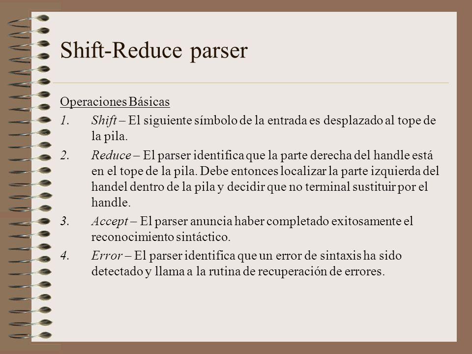 Shift-Reduce parser Operaciones Básicas 1.Shift – El siguiente símbolo de la entrada es desplazado al tope de la pila. 2.Reduce – El parser identifica