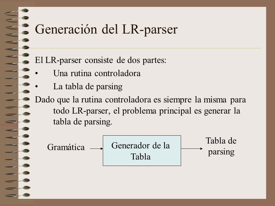 Generación del LR-parser El LR-parser consiste de dos partes: Una rutina controladora La tabla de parsing Dado que la rutina controladora es siempre l