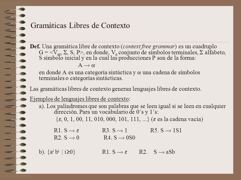 Def. Una gramática libre de contexto (context free grammar) es un cuadruplo G =, en donde, V n conjunto de símbolos terminales, alfabeto, S símbolo in