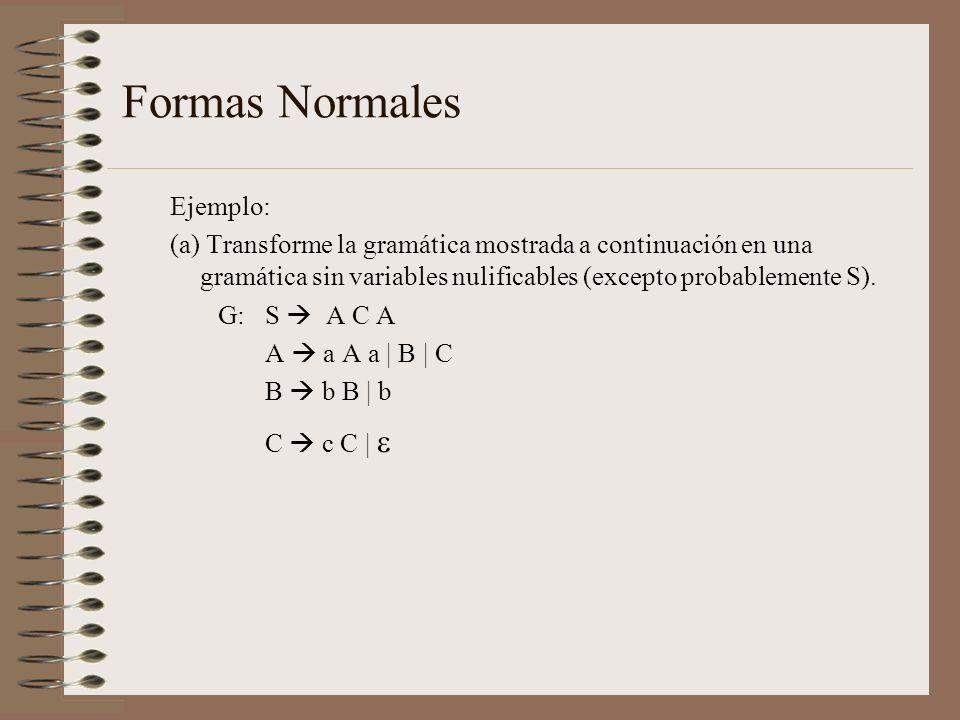 Formas Normales Ejemplo: (a) Transforme la gramática mostrada a continuación en una gramática sin variables nulificables (excepto probablemente S). G: