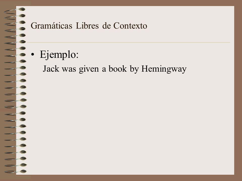 Gramáticas Libres de Contexto Ejemplo: R1.E C ; R2.