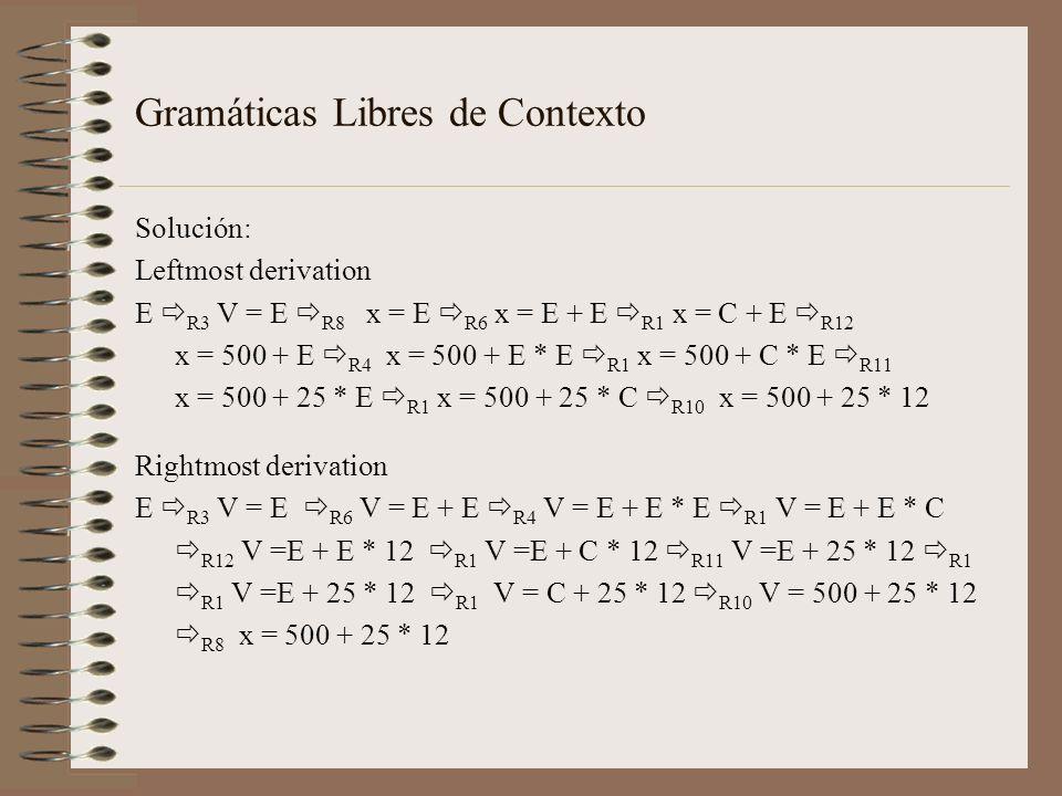 Gramáticas Libres de Contexto Solución: Leftmost derivation E R3 V = E R8 x = E R6 x = E + E R1 x = C + E R12 x = 500 + E R4 x = 500 + E * E R1 x = 50