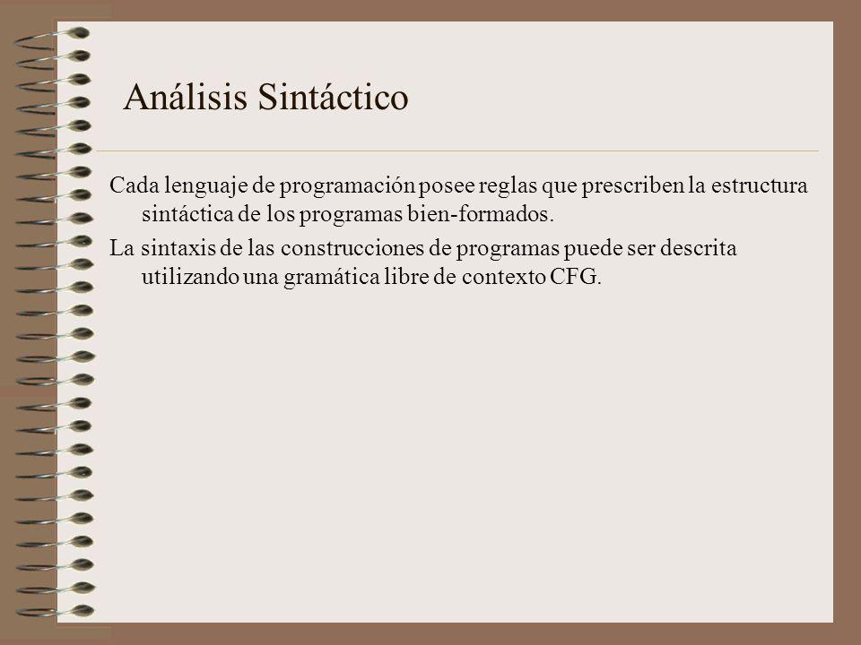 Cada lenguaje de programación posee reglas que prescriben la estructura sintáctica de los programas bien-formados. La sintaxis de las construcciones d