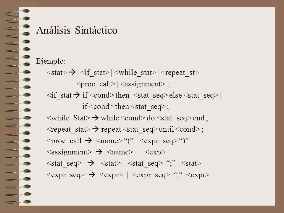 Eliminación de la recursividad izquierda Una gramática tiene recursividad izquierda si contiene un no-terminal A tal que existe una derivación A + A para alguna cadena.
