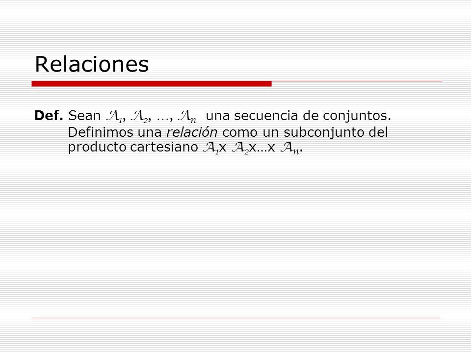 Relaciones Def. Sean A 1, A 2, …, A n una secuencia de conjuntos. Definimos una relación como un subconjunto del producto cartesiano A 1 x A 2 x…x A n
