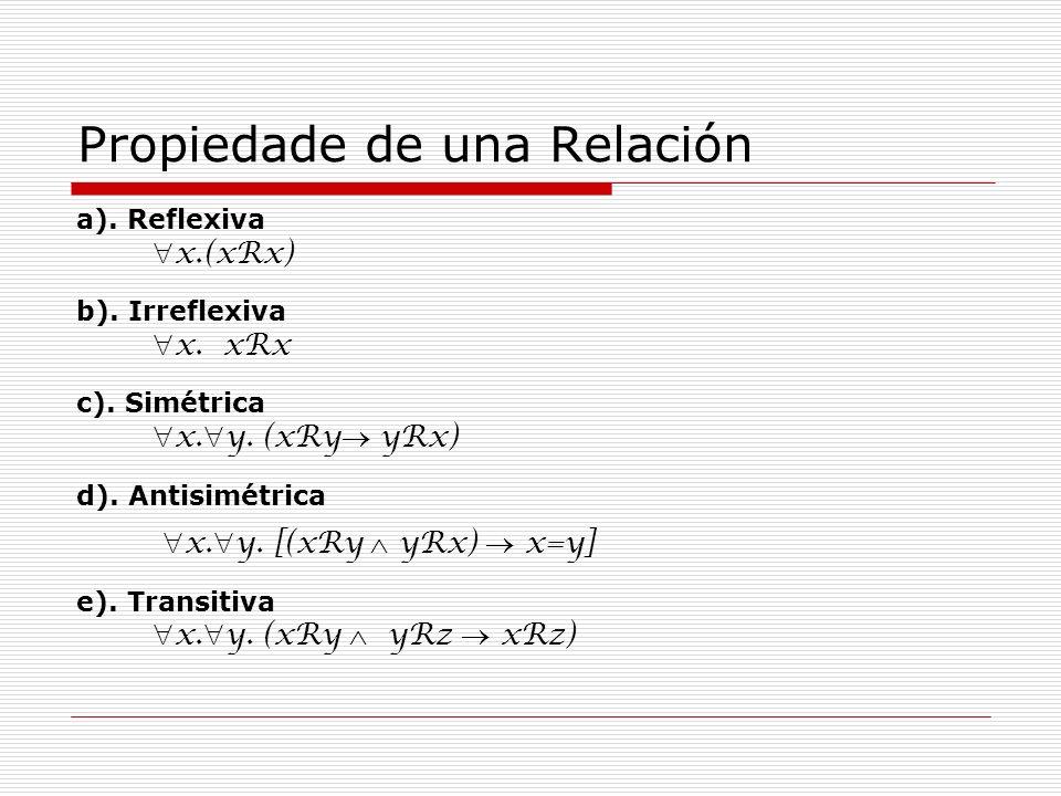 Propiedade de una Relación a). Reflexiva x.(xRx) b). Irreflexiva x. xRx c). Simétrica x. y. (xRy yRx) d). Antisimétrica x. y. [(xRy yRx) x=y] e). Tran