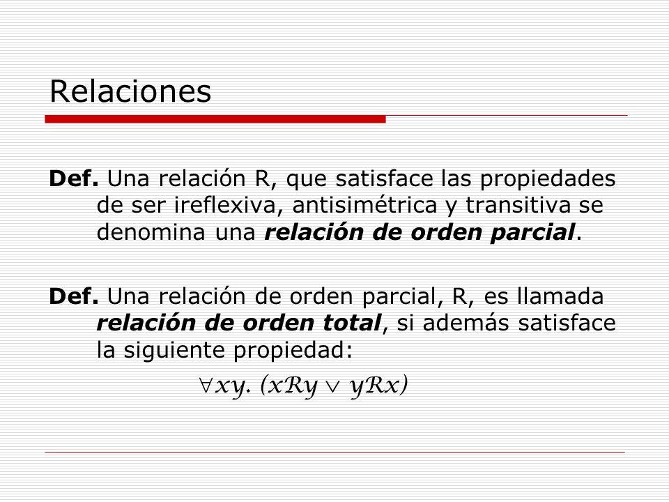 Relaciones Def. Una relación R, que satisface las propiedades de ser ireflexiva, antisimétrica y transitiva se denomina una relación de orden parcial.