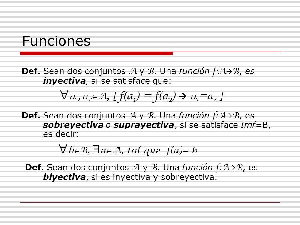 Funciones Def. Sean dos conjuntos A y B. Una función f:A B, es inyectiva, si se satisface que: a 1, a 2 A, [ f(a 1 ) = f(a 2 ) a 1 = a 2 ] Def. Sean d