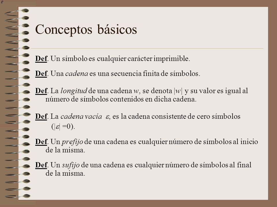 Conceptos básicos Def. Un símbolo es cualquier carácter imprimible. Def. Una cadena es una secuencia finita de símbolos. Def. La longitud de una caden