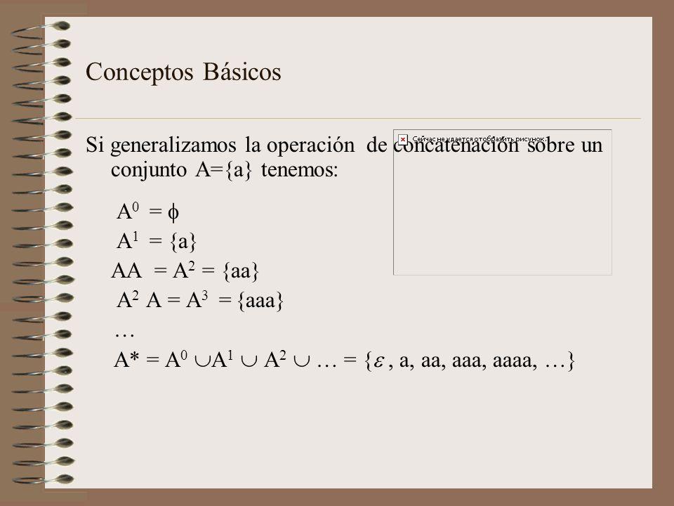 Conceptos Básicos Si generalizamos la operación de concatenación sobre un conjunto A={a} tenemos: A 0 = A 1 = {a} AA = A 2 = {aa} A 2 A = A 3 = {aaa}