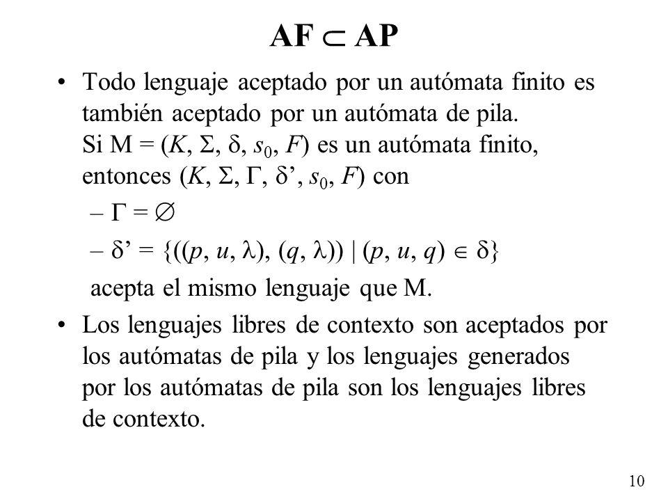 10 AF AP Todo lenguaje aceptado por un autómata finito es también aceptado por un autómata de pila. Si M = (K,,, s 0, F) es un autómata finito, entonc