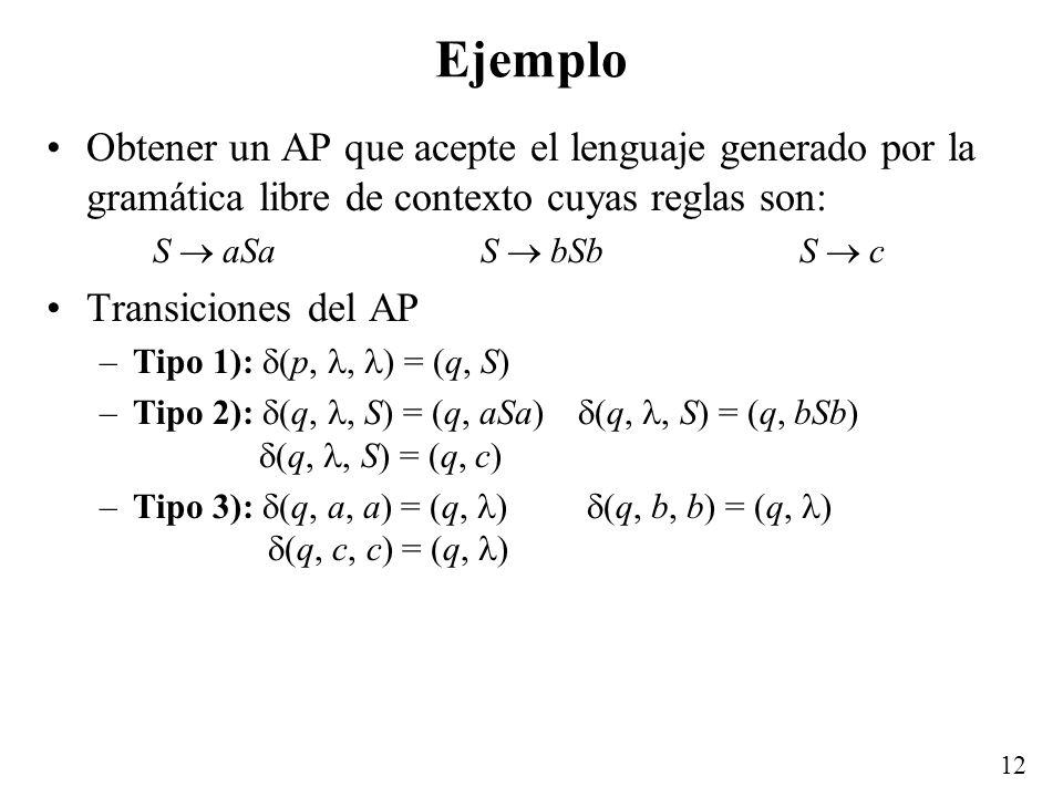 12 Ejemplo Obtener un AP que acepte el lenguaje generado por la gramática libre de contexto cuyas reglas son: S aSa S bSb S c Transiciones del AP –Tip