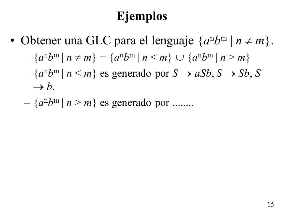 15 Ejemplos Obtener una GLC para el lenguaje {a n b m | n m}. –{a n b m | n m} = {a n b m | n m} –{a n b m | n < m} es generado por S aSb, S Sb, S b.