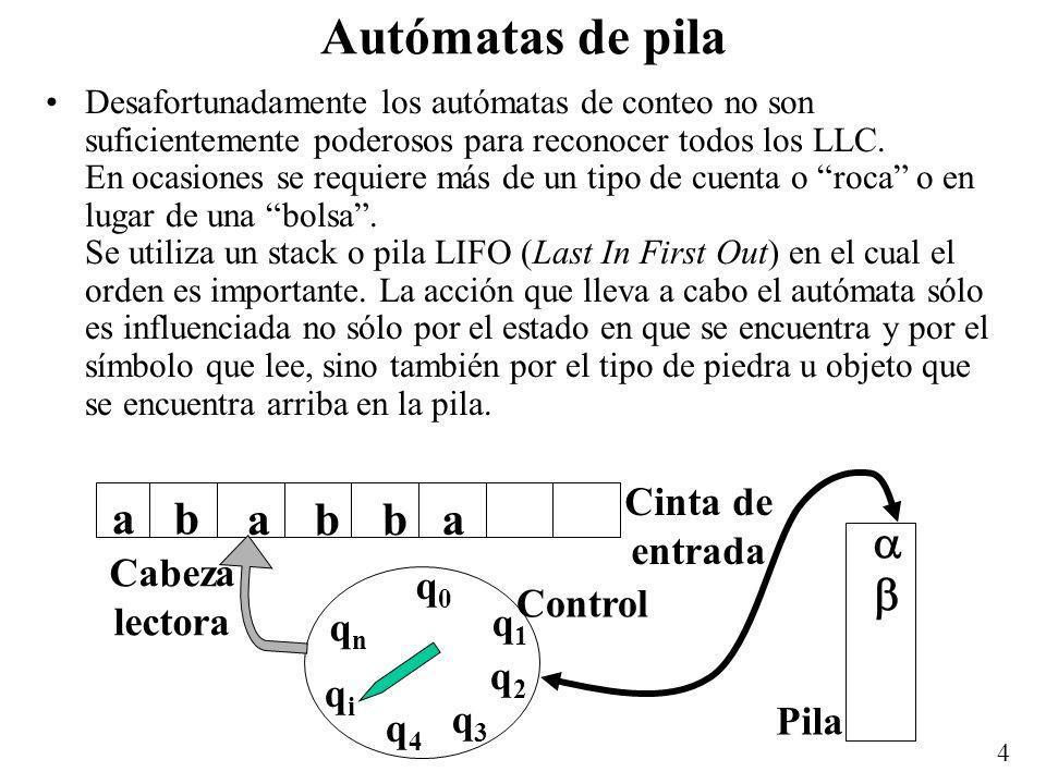 5 Definición formal Un autómata de pila (pushdown automata) es una sexteta (K,,,, s 0, F) donde: –K es un conjunto no vacío de estados.