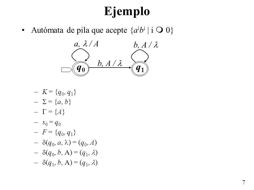 7 Ejemplo Autómata de pila que acepte {a i b i | i 0} –K = {q 0, q 1 } – = {a, b} – = {A} –s 0 = q 0 –F = {q 0, q 1 } – (q 0, a, ) = (q 0, A) – (q 0,