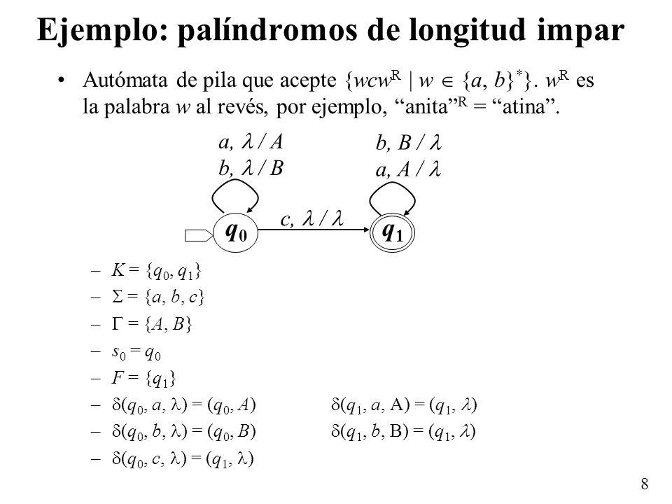 8 Ejemplo: palíndromos de longitud impar Autómata de pila que acepte {wcw R | w {a, b} * }. w R es la palabra w al revés, por ejemplo, anita R = atina