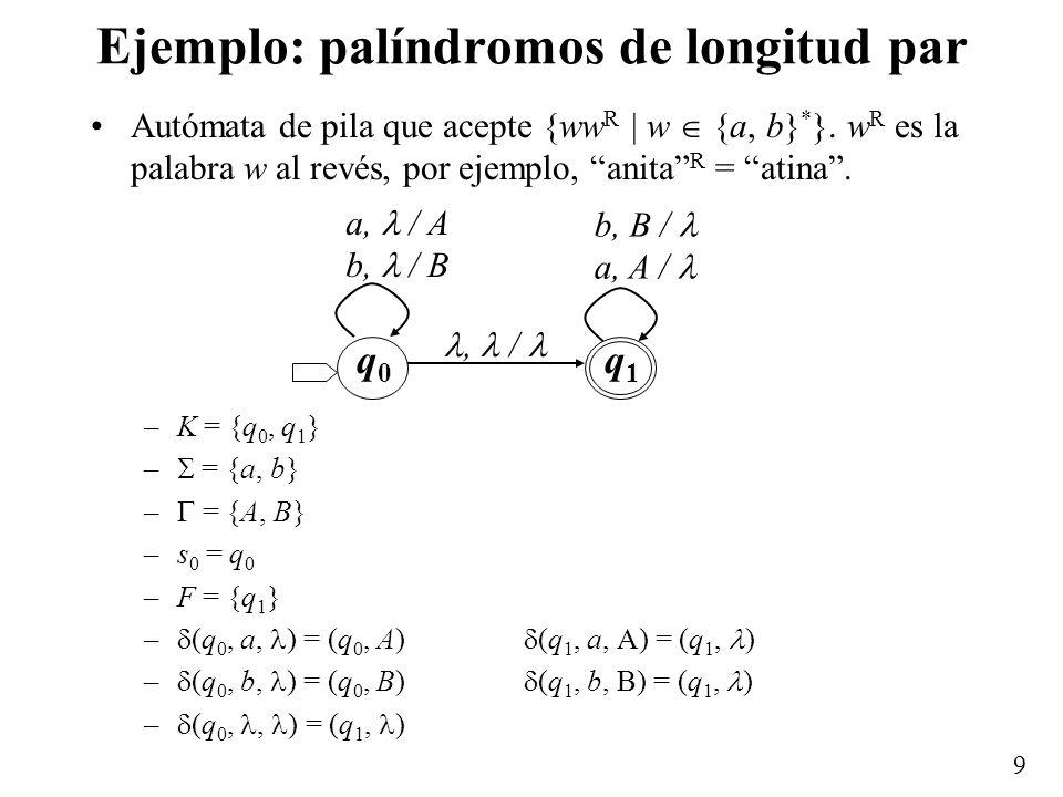 9 Ejemplo: palíndromos de longitud par Autómata de pila que acepte {ww R | w {a, b} * }. w R es la palabra w al revés, por ejemplo, anita R = atina. –