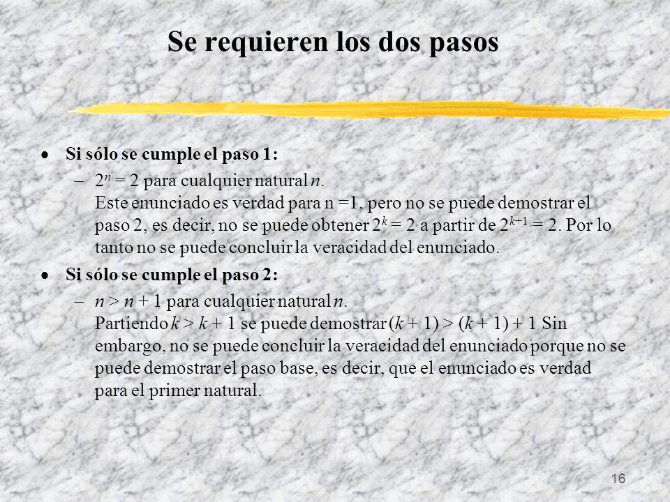 16 Se requieren los dos pasos Si sólo se cumple el paso 1: 2 n = 2 para cualquier natural n. Este enunciado es verdad para n =1, pero no se puede demo