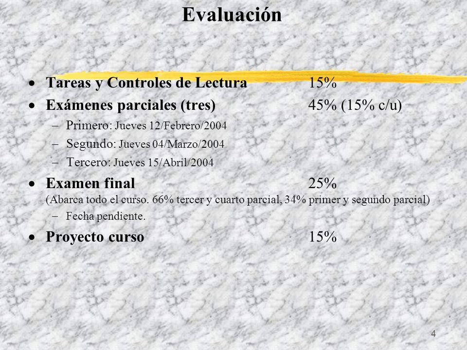 4 Evaluación Tareas y Controles de Lectura15% Exámenes parciales (tres)45% (15% c/u) Primero: Jueves 12/Febrero/2004 Segundo: Jueves 04/Marzo/2004 Ter