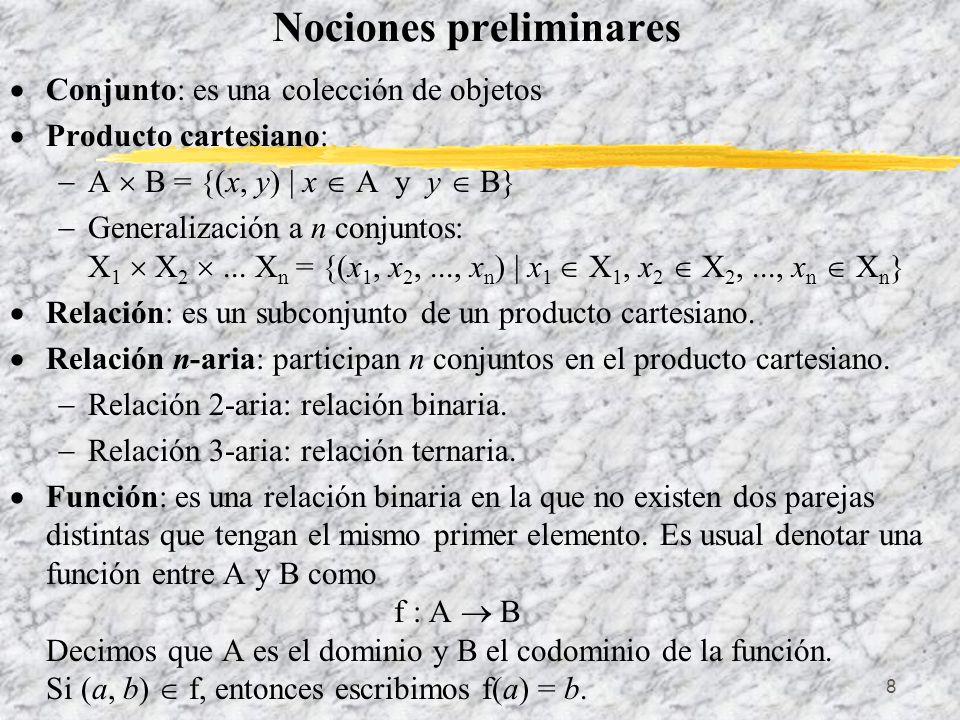 8 Nociones preliminares Conjunto: es una colección de objetos Producto cartesiano: A B = {(x, y) | x A y y B} Generalización a n conjuntos: X 1 X 2...