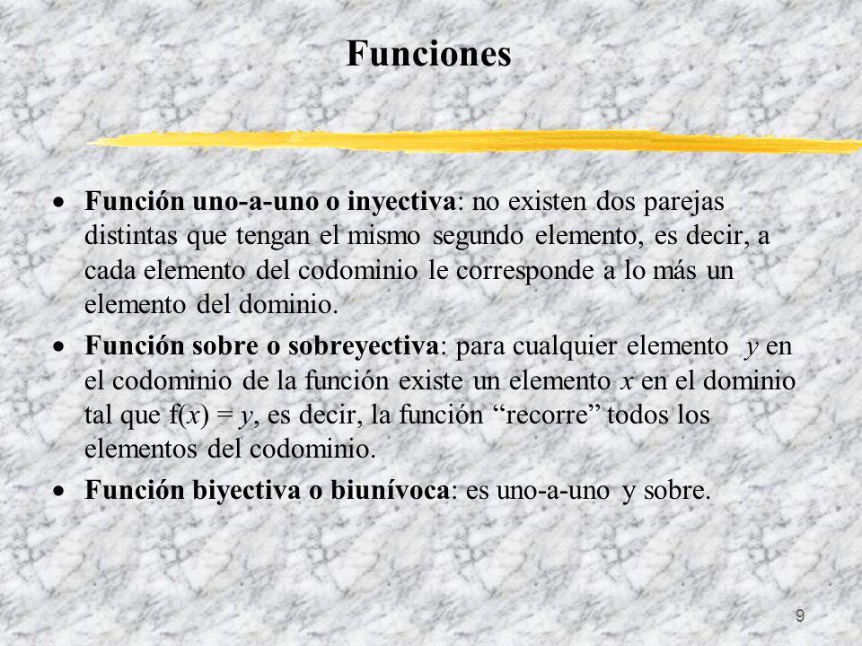 9 Funciones Función uno-a-uno o inyectiva: no existen dos parejas distintas que tengan el mismo segundo elemento, es decir, a cada elemento del codomi