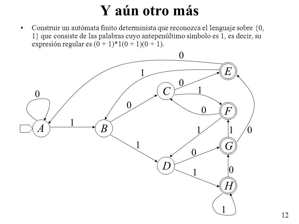 12 Y aún otro más Construir un autómata finito determinista que reconozca el lenguaje sobre {0, 1} que consiste de las palabras cuyo antepenúltimo sím