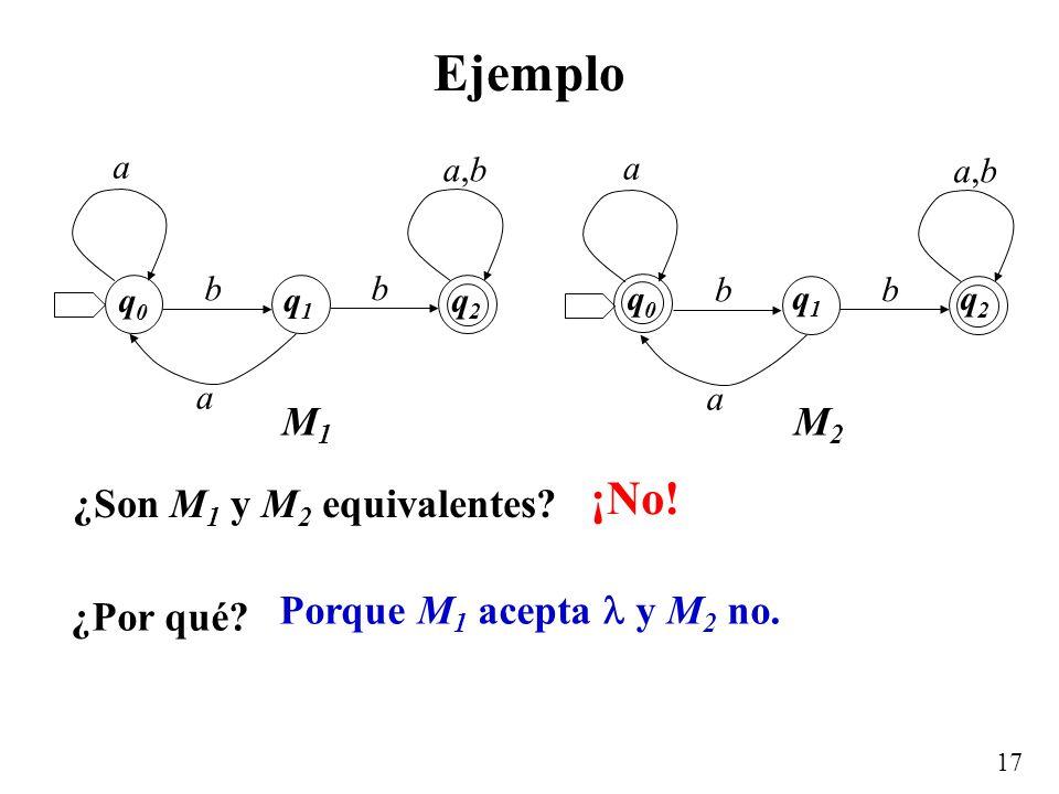 17 Ejemplo b b a a,ba,b a q0q0 q1q1 q2q2 M1M1 b b a a,ba,b a q0q0 q1q1 q2q2 M2M2 ¿Son M 1 y M 2 equivalentes? ¿Por qué? ¡No! Porque M 1 acepta y M 2 n