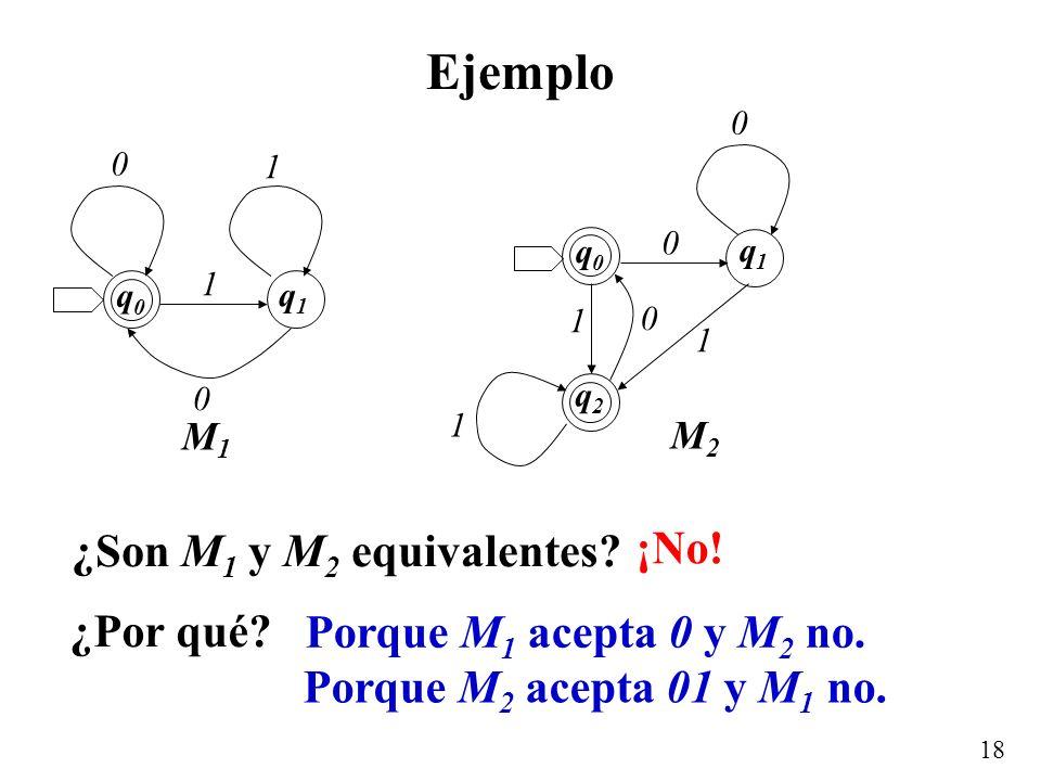 18 Ejemplo 1 0 1 0 q0q0 q1q1 M1M1 ¿Son M 1 y M 2 equivalentes? ¿Por qué? ¡No! Porque M 1 acepta 0 y M 2 no. 0 0 q0q0 q1q1 q2q2 M2M2 1 0 1 1 Porque M 2