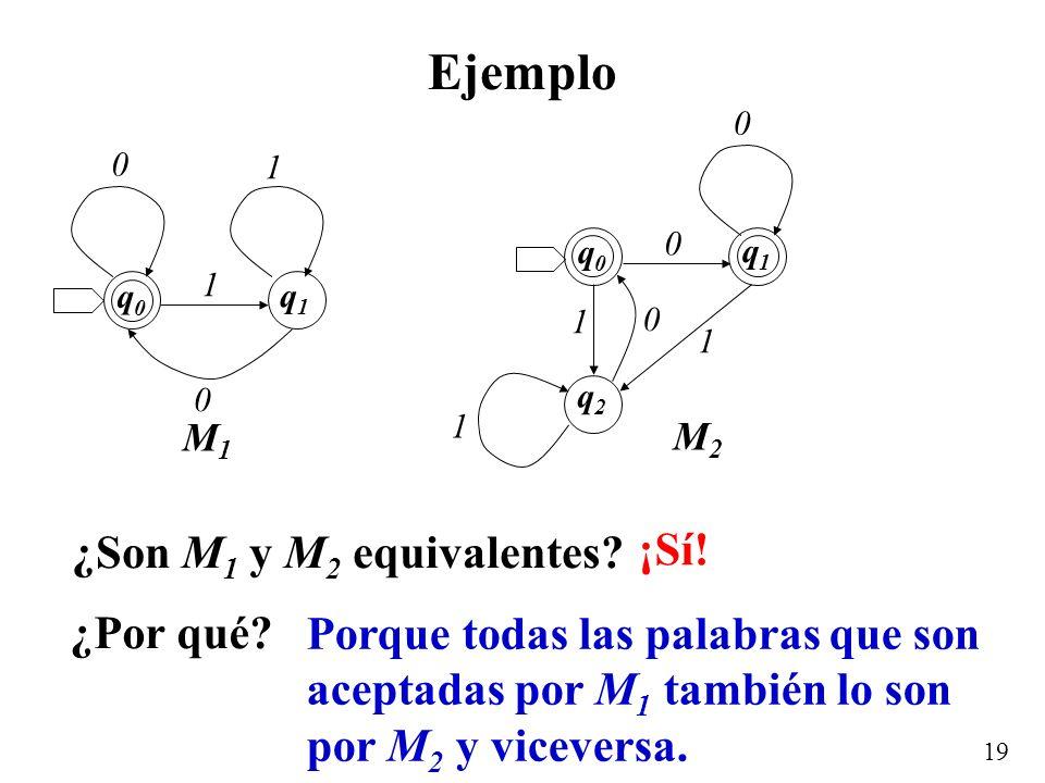 19 Ejemplo 1 0 1 0 q0q0 q1q1 M1M1 ¿Son M 1 y M 2 equivalentes? ¿Por qué? ¡Sí! Porque todas las palabras que son aceptadas por M 1 también lo son por M