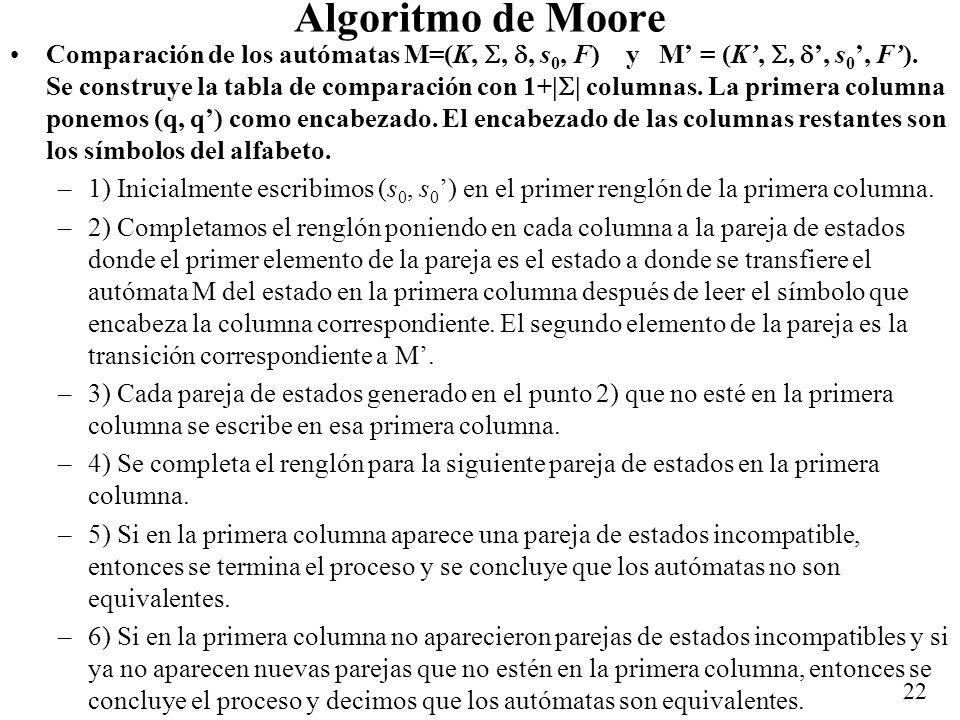 22 Algoritmo de Moore Comparación de los autómatas M=(K,,, s 0, F) y M = (K,,, s 0, F). Se construye la tabla de comparación con 1+| | columnas. La pr