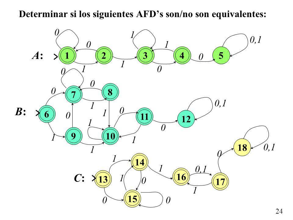 24 Determinar si los siguientes AFDs son/no son equivalentes: 5 0 1 1 234 0 0 0 1 1 1 0,1 6 7 8 11 910 12 1 0 0 1 0 1 0,1 1 0 1 0 1 0 13 14 16 15 17 1