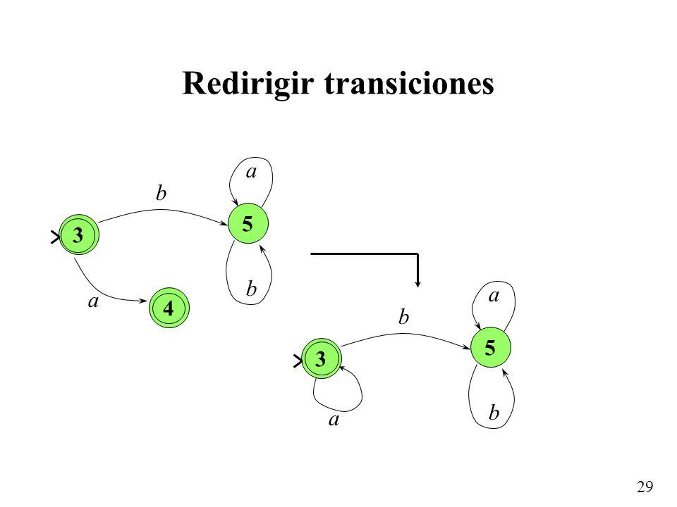 29 Redirigir transiciones 3 a b 4 5 a b 3 a b 5 a b
