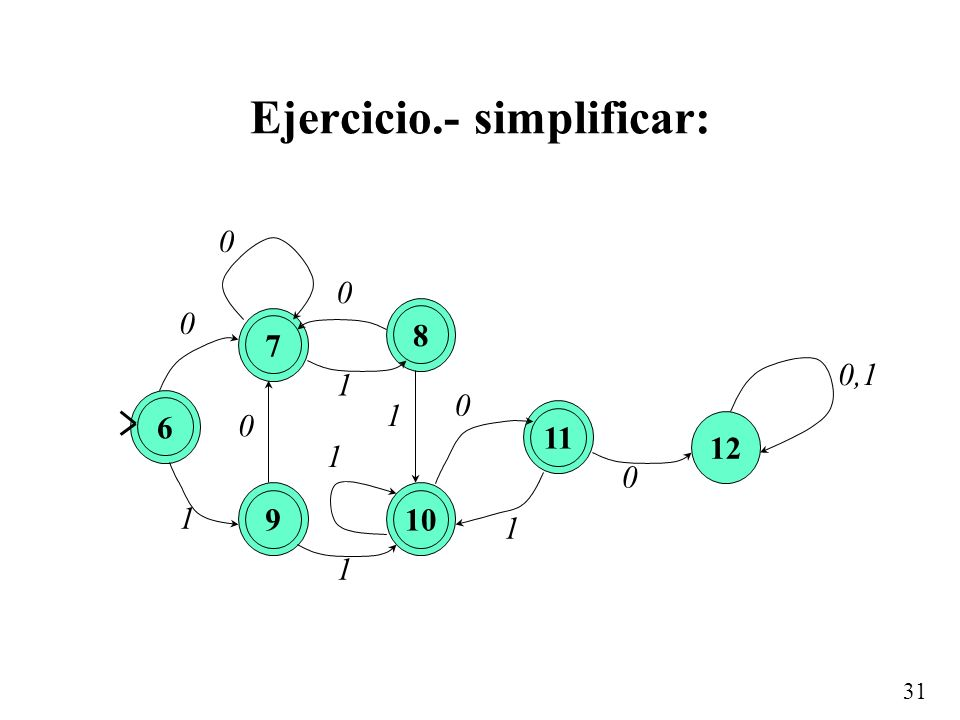 31 Ejercicio.- simplificar: 6 7 8 11 910 12 1 0 0 1 0 1 0,1 1 0 1 0 1 0