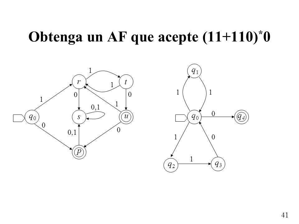41 Obtenga un AF que acepte (11+110) * 0 q0q0 r s p t u 1 0 0 0,1 1 1 1 0 0 q0q0 q4q4 q1q1 q2q2 q3q3 1 10 0 1 1