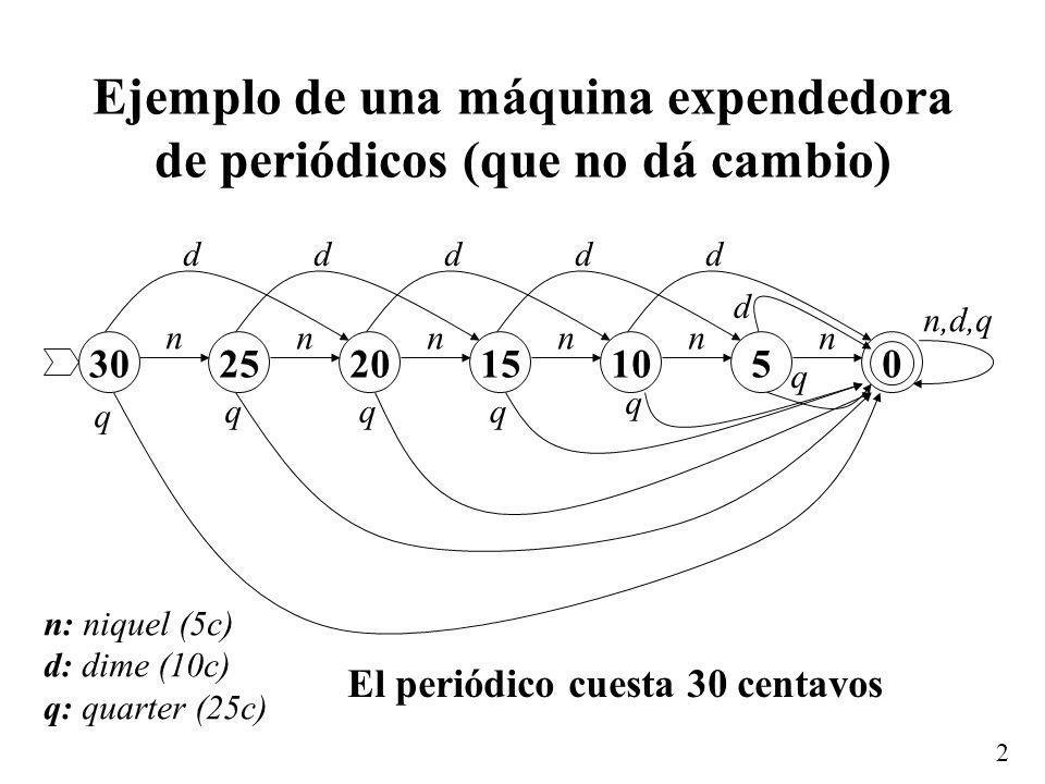 13 Ejemplo S0S0 S1S1 S2S2 S3S3 S4S4 S5S5 a a a,b a a b b b b Acepta palabras que contienen ababb o abbbb
