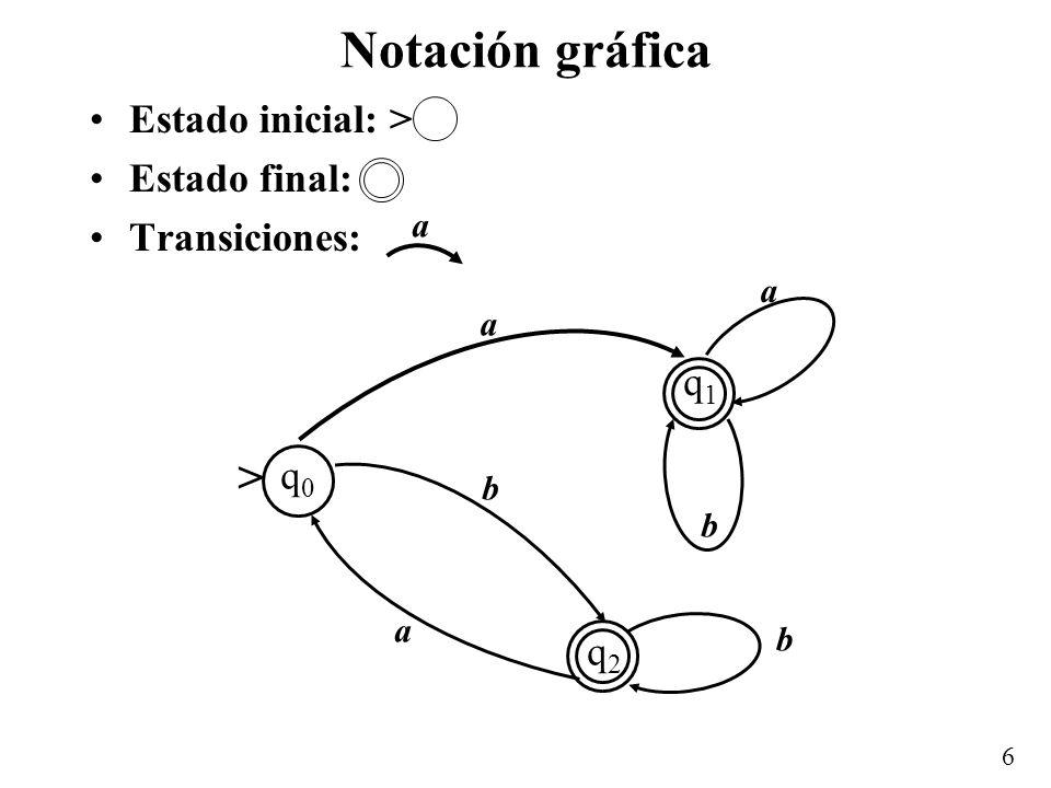 7 Notaciones Un AFD puede considerarse como un grafo dirigido G = (V, E) –V = S –E = {((s, a), t)   s, t S, a y (s,a) = t} La función de transición puede expresarse como una tabla.