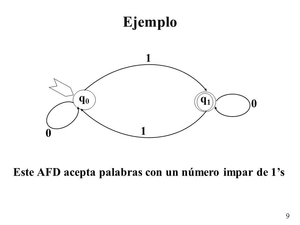 10 Ejercicio Diseñar un AFD que acepta las palabras con un número par de as y un número par de bs.