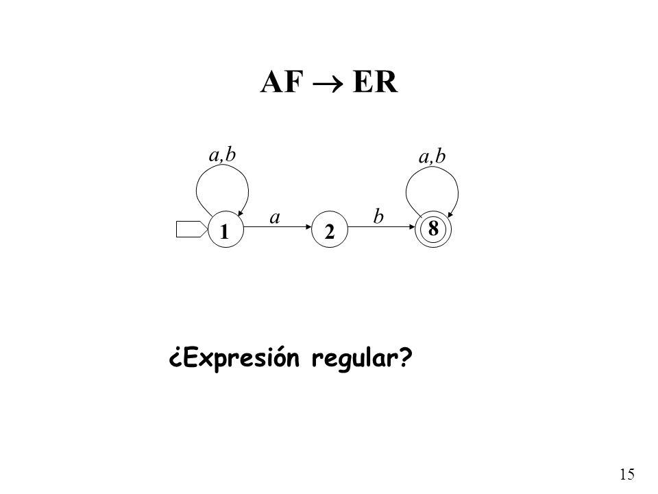 15 AF ER a 12 8 b a,b ¿Expresión regular?