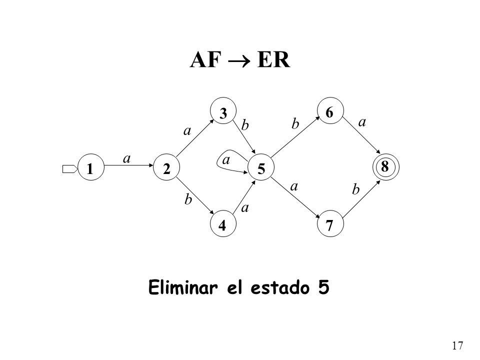17 AF ER Eliminar el estado 5 a a b b a b a b a a 12 3 4 5 6 7 8