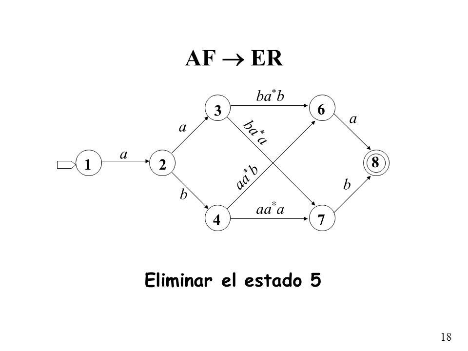 18 AF ER Eliminar el estado 5 a a b b a 12 3 4 6 7 8 ba * b aa * a ba * a aa * b