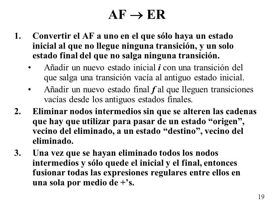 19 AF ER 1.Convertir el AF a uno en el que sólo haya un estado inicial al que no llegue ninguna transición, y un solo estado final del que no salga ninguna transición.