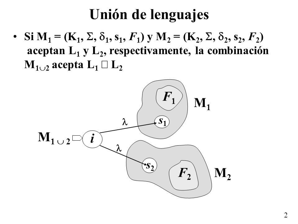 2 Unión de lenguajes Si M 1 = (K 1,, 1, s 1, F 1 ) y M 2 = (K 2,, 2, s 2, F 2 ) aceptan L 1 y L 2, respectivamente, la combinación M 1 2 acepta L 1 L 2 F1F1 F2F2 s1s1 s2s2 i M1M1 M2M2 M 1 2