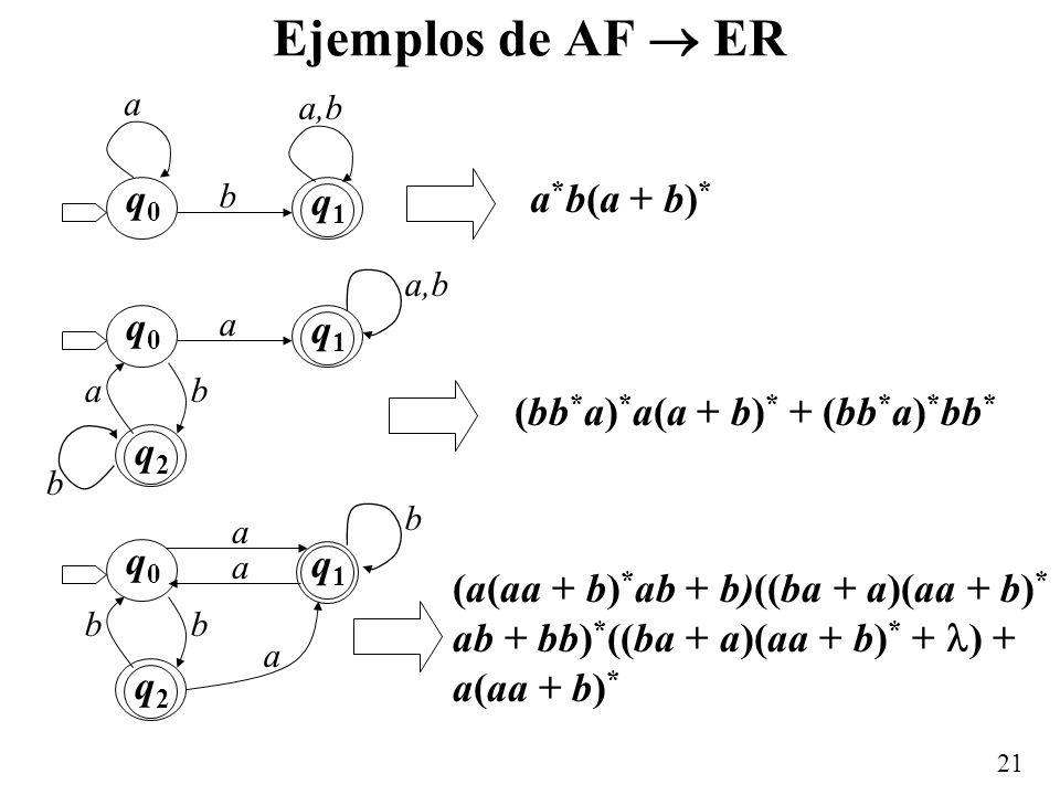 21 Ejemplos de AF ER q0q0 q1q1 a a,b b a * b(a + b) * q0q0 q1q1 b a,b a q2q2 ba (bb * a) * a(a + b) * + (bb * a) * bb * q0q0 q1q1 b a q2q2 bb a a (a(aa + b) * ab + b)((ba + a)(aa + b) * ab + bb) * ((ba + a)(aa + b) * + ) + a(aa + b) *