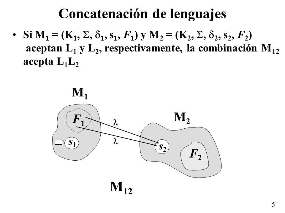 5 Concatenación de lenguajes Si M 1 = (K 1,, 1, s 1, F 1 ) y M 2 = (K 2,, 2, s 2, F 2 ) aceptan L 1 y L 2, respectivamente, la combinación M 12 acepta L 1 L 2 F1F1 s1s1 F2F2 s2s2 M1M1 M2M2 M12M12