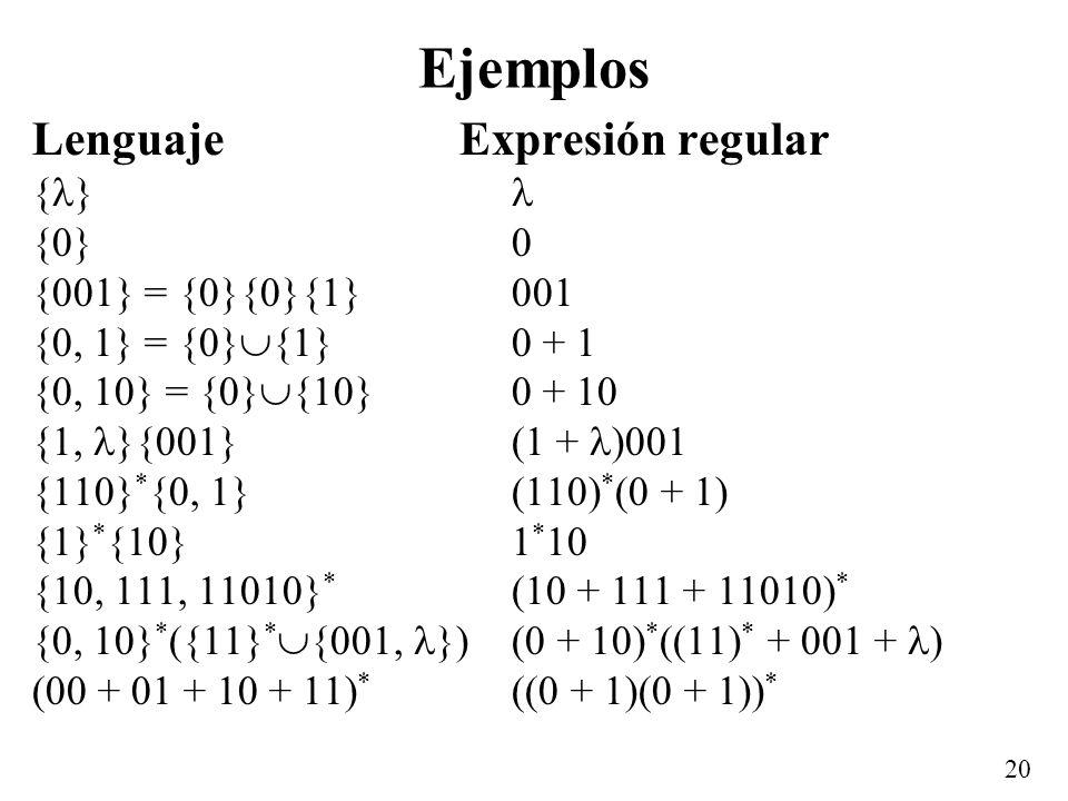 19 Expresiones regulares Las expresiones regulares se utilizan para abreviar la descripción de conjuntos regulares. –El conjunto regular {a} es repres