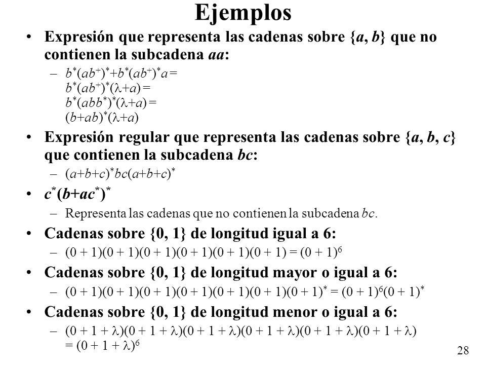 27 Identidades u = u = u = u = u * = u+v = v+u u+ = u u+u = u u * = u * u * = ( u * ) * u(v+w) = uv + uw (u+v)w = uw+vw (uv) * u = u(vu) * (u+v) * = (