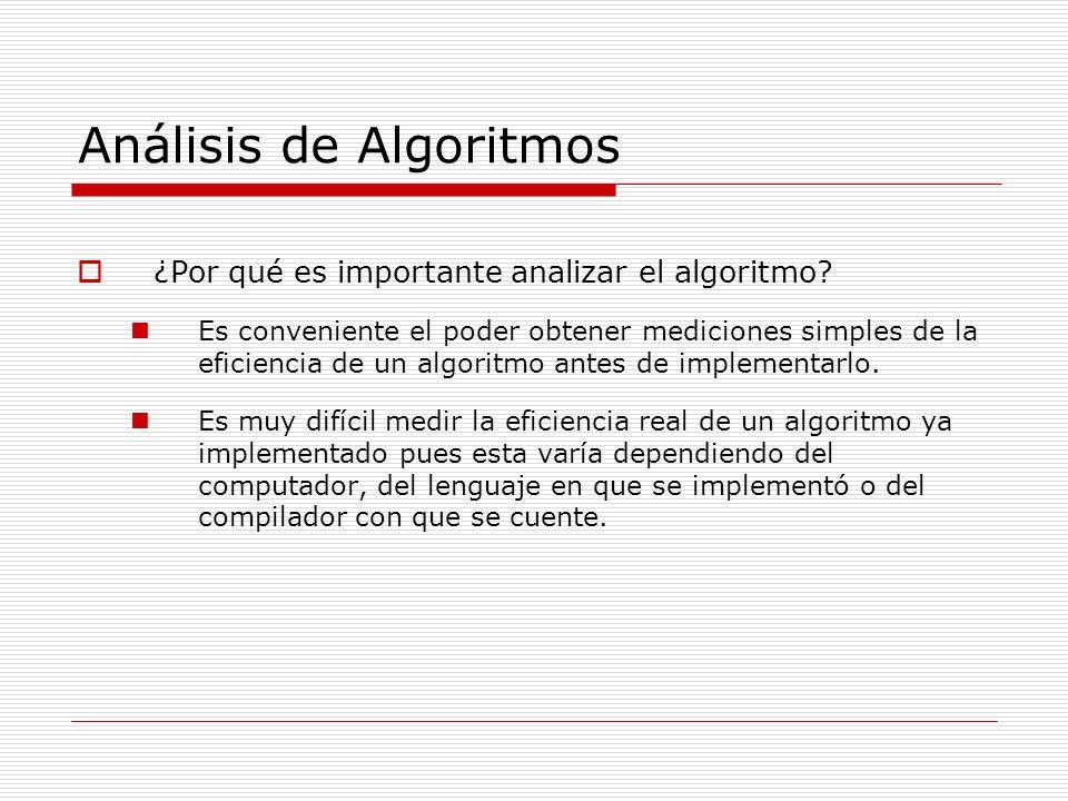 Análisis de Algoritmos ¿Por qué es importante analizar el algoritmo? Es conveniente el poder obtener mediciones simples de la eficiencia de un algorit